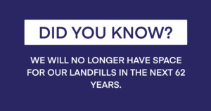 sustainability facts